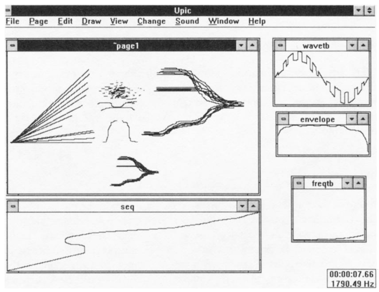"A screenshot of the software of the UPIC in the nineties version. In the ""page 1"" you notice the arcs."